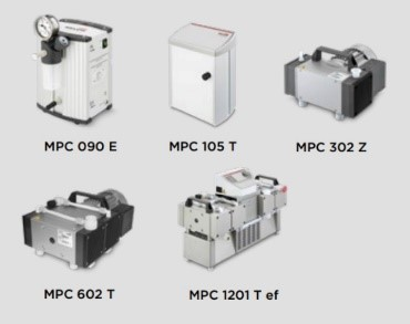 MPC Series